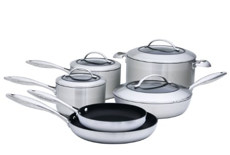Scanpan (REVIEWS AND BUYING GUIDE 2020)